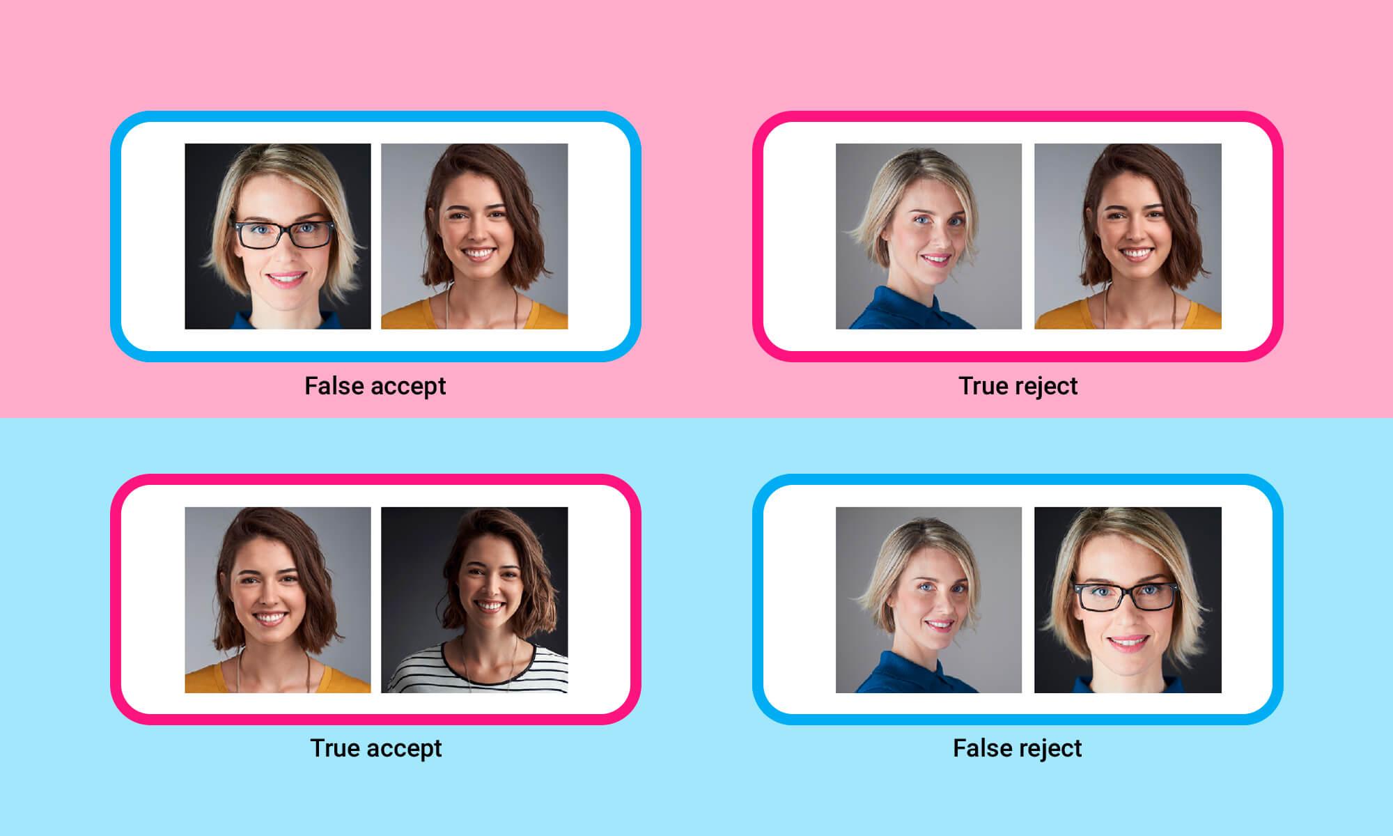 Оценка качества алгоритмов распознавания лиц