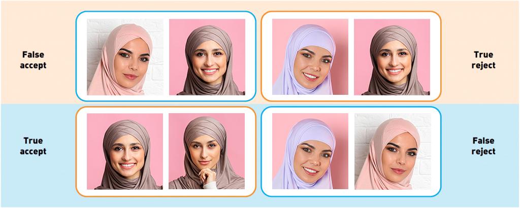 أنواع الخطأ التعرف على الوجوه